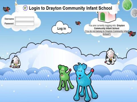 Virtual Learning Environment Virtual Learning Environment